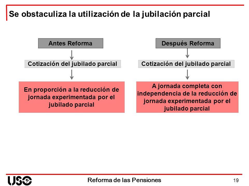 19 Reforma de las Pensiones Se obstaculiza la utilización de la jubilación parcial Antes Reforma En proporción a la reducción de jornada experimentada