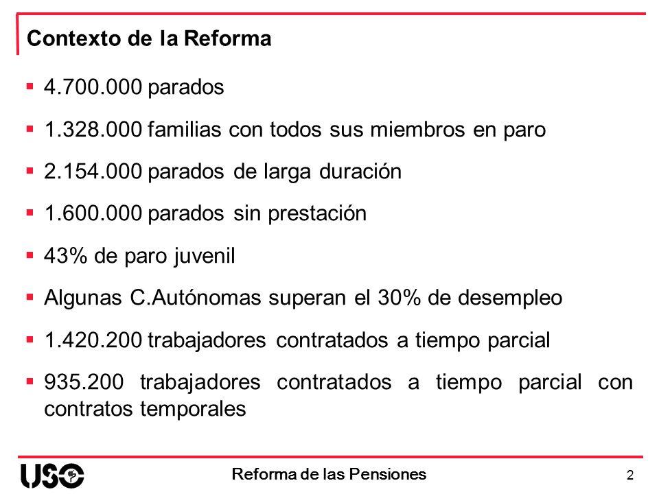 3 Reforma de las Pensiones Antecedentes de la Reforma 1985: incremento del período de cálculo de la pensión de 2 a 8 años 1996: incremento del período de cálculo de la pensión de 8 a 15 años 2001: se retrasa la jubilación anticipada a los 61 años, se establece el Fondo de Reserva y la jubilación parcial 2008: se endurece el acceso a la jubilación ordinaria y a la jubilación parcial 2010: el Gobierno elimina las cláusulas transitorias 2011: se amplia edad de jubilación de 65 a 67 años, se eleva de 35 a 37 los años de cotización necesarios para acceder al 100% de la pensión, se amplia el periodo de cálculo de la pensión de 15 a 25 años…trabajar más para cobrar menos Año: ¿Cuánto tardará la siguiente reforma?