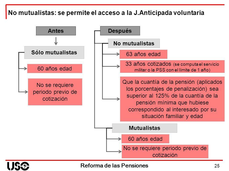 25 Reforma de las Pensiones No mutualistas: se permite el acceso a la J.Anticipada voluntaria Antes Sólo mutualistas No mutualistas 63 años edad Que l