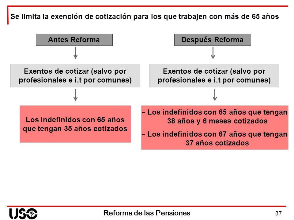 37 Reforma de las Pensiones Antes Reforma Los indefinidos con 65 años que tengan 35 años cotizados Después Reforma Los indefinidos con 65 años que ten