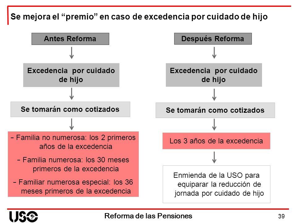 39 Reforma de las Pensiones Antes Reforma Familia no numerosa: los 2 primeros años de la excedencia Familia numerosa: los 30 meses primeros de la exce