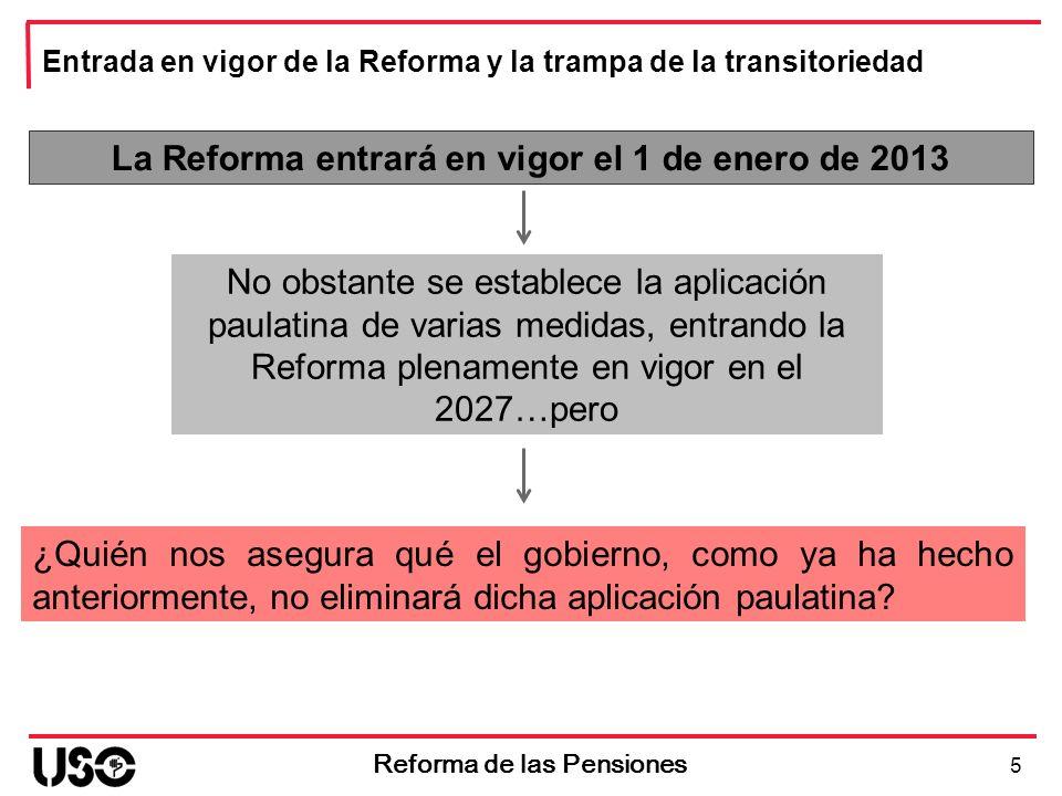 Antes Reforma 5.919,6 36 Reforma de las Pensiones Después Reforma Ejemplo de la reducción de las pensiones más bajas Pensionista de jubilación, soltera, que en el 2011 cobra una pensión contributiva de jubilación de 2.500 /anuales Como no alcanza la pensión mínima del 2011 para su situación familiar, es decir 8.419,60 /anuales, tiene derecho a cobrar complemento a mínimos para alcanzar dicha cuantía Cuantía máxima de la jubilación no contributiva: 4.866,4 /año 8.419,60 – 2.500 = 5919