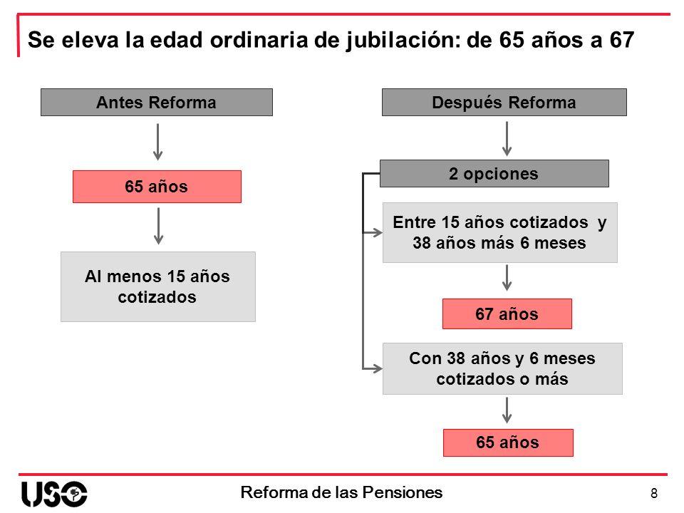 8 Reforma de las Pensiones Antes Reforma 2 opciones 67 años 65 años Al menos 15 años cotizados Entre 15 años cotizados y 38 años más 6 meses 65 años C