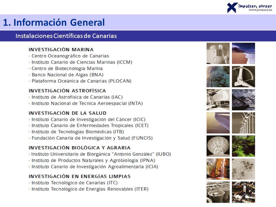 Información general: DESARROLLO TECNOLÓGICO 1.