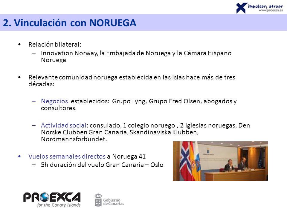 2. Vinculación con NORUEGA Relación bilateral: –Innovation Norway, la Embajada de Noruega y la Cámara Hispano Noruega Relevante comunidad noruega esta