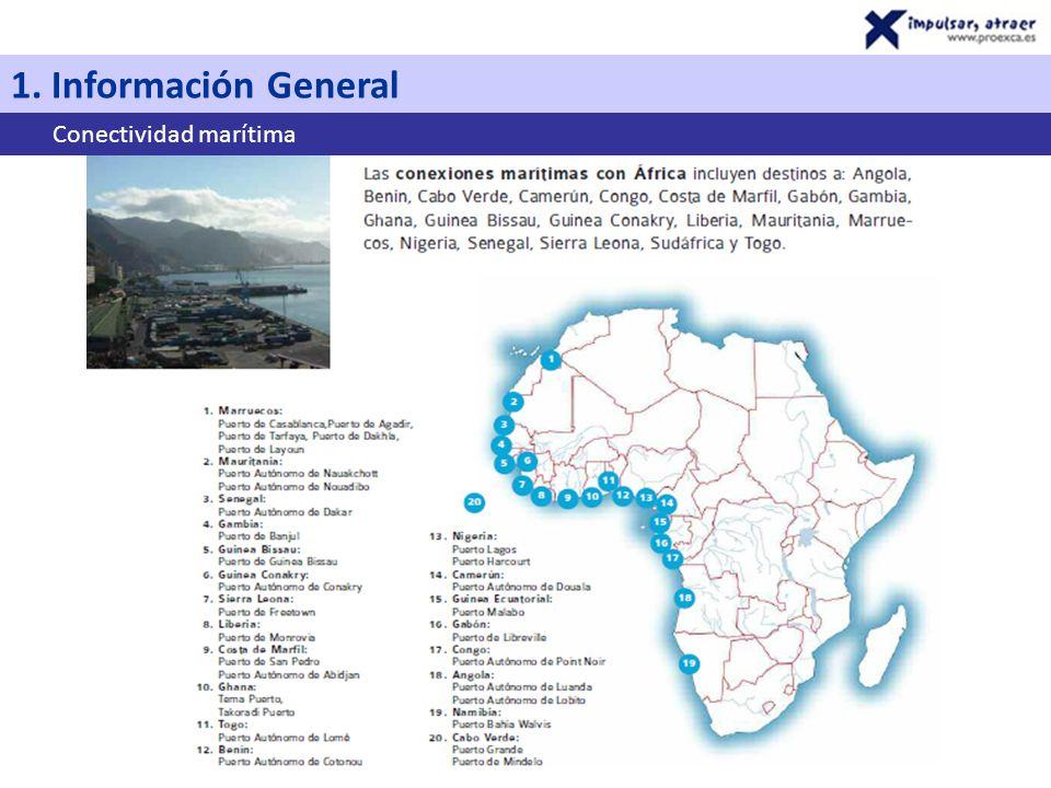1. Información General Conectividad marítima