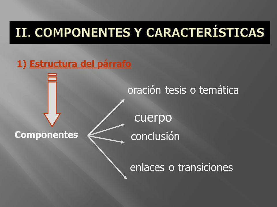 oración tesis o temática conclusión enlaces o transiciones Componentes cuerpo 1) Estructura del párrafo