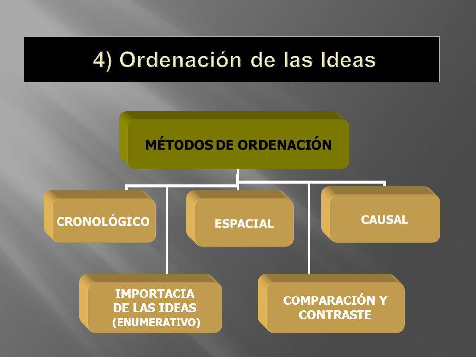 MÉTODOS DE ORDENACIÓN CRONOLÓGICOESPACIALCAUSAL IMPORTACIA DE LAS IDEAS (ENUMERATIVO) COMPARACIÓN Y CONTRASTE