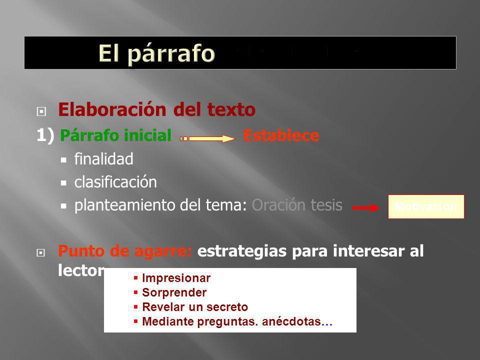 Elaboración del texto 1) Párrafo inicial Establece finalidad clasificación planteamiento del tema: Oración tesis Punto de agarre: estrategias para int