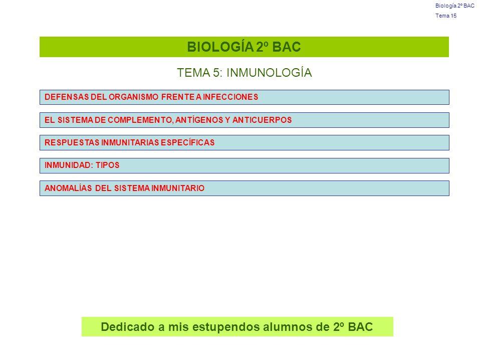Biología 2º BAC Tema 15 BIOLOGÍA 2º BAC TEMA 5: INMUNOLOGÍA Dedicado a mis estupendos alumnos de 2º BAC DEFENSAS DEL ORGANISMO FRENTE A INFECCIONES RE