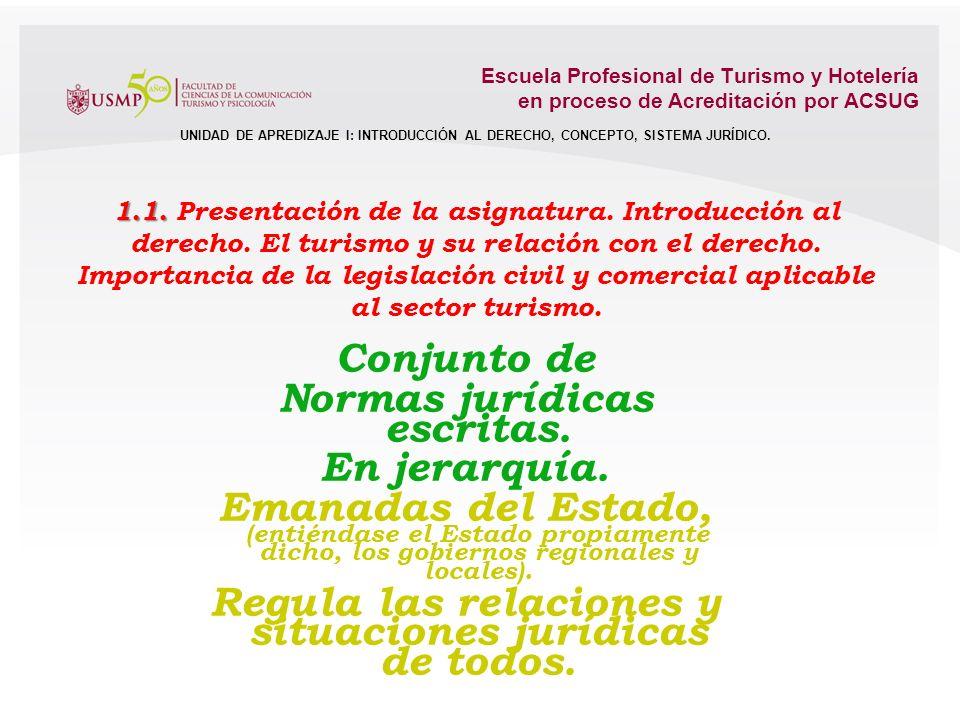 Escuela Profesional de Turismo y Hotelería en proceso de Acreditación por ACSUG LEGISLACIÓN CIVIL Y COMERCIAL MANUEL BURGA SOLAR