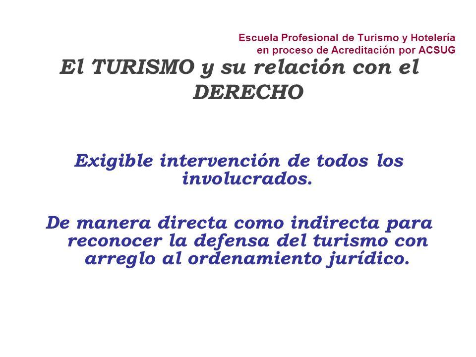 Escuela Profesional de Turismo y Hotelería en proceso de Acreditación por ACSUG DERECHO Orden jurídico general; sistema de normas. Regulan la conducta