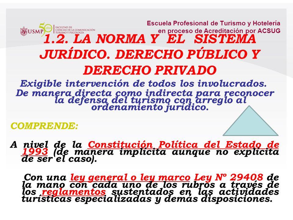 Escuela Profesional de Turismo y Hotelería en proceso de Acreditación por ACSUG El TURISMO y su relación con el DERECHO Exigible intervención de todos