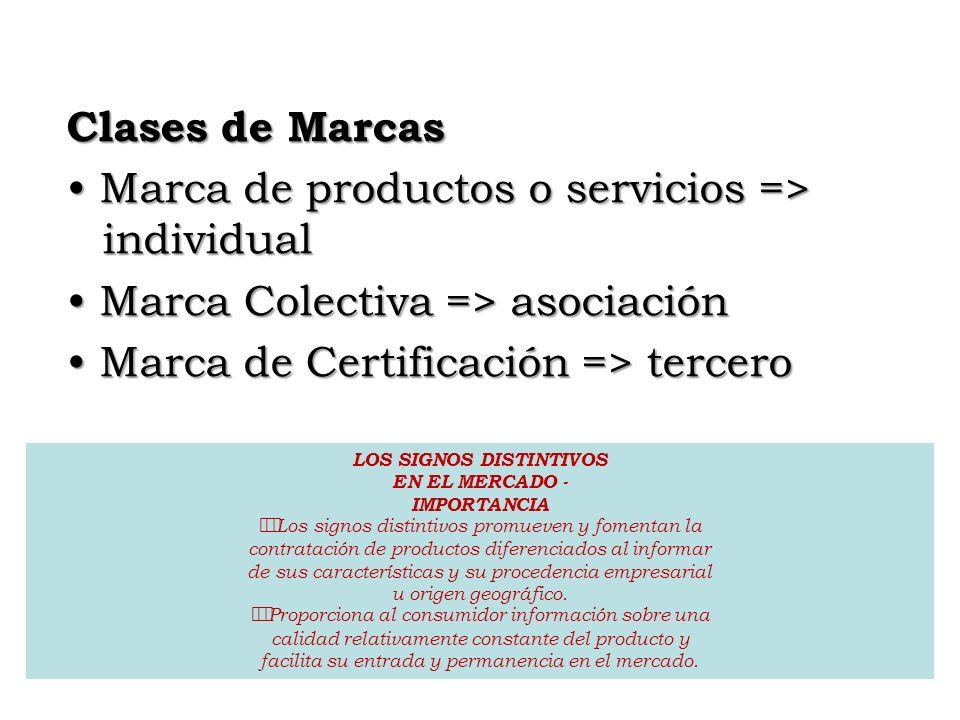 REGISTRO DE MARCAS Las marcas de productos y de servicios; signo distintivo que sirve para identificarlos y no inducir a error. Artículo 45.- Determin