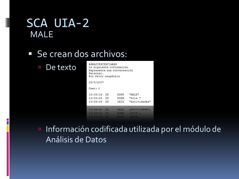 SCA UIA-2 MALE Se crean dos archivos: De texto Información codificada utilizada por el módulo de Análisis de Datos