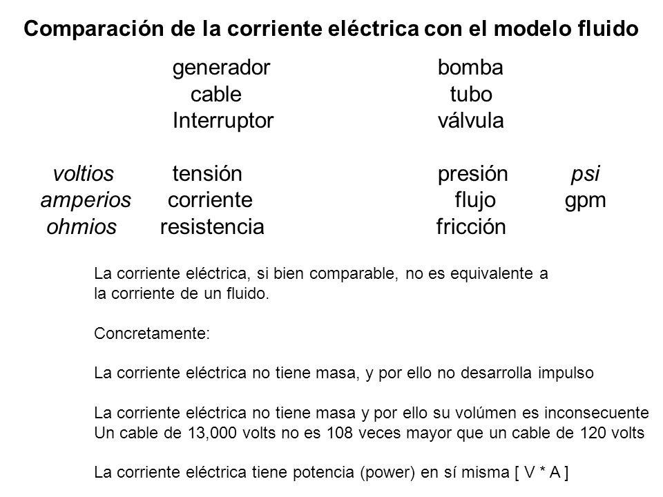 Comparación de la corriente eléctrica con el modelo fluido generadorbomba cable tubo Interruptorválvula voltiostensiónpresión psi amperios corriente f