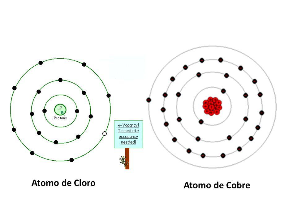 Atomo de Cloro Atomo de Cobre
