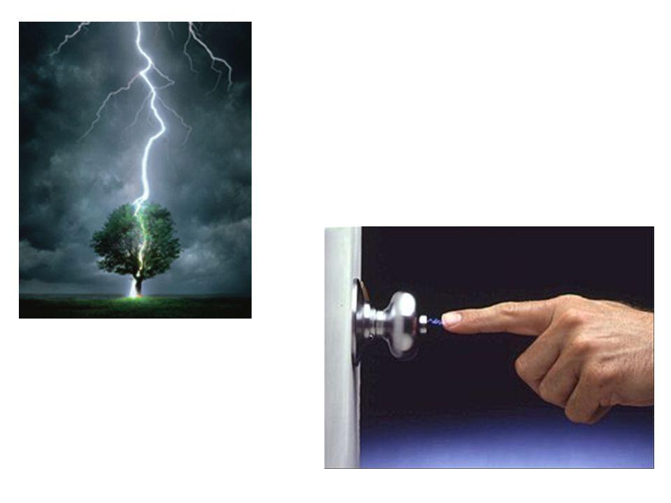 Voltaje : V = W / A Corriente: A = W / V Potencia: W = A x V V W A Potencia: La electricidad tiene el poder de realizar trabajo.