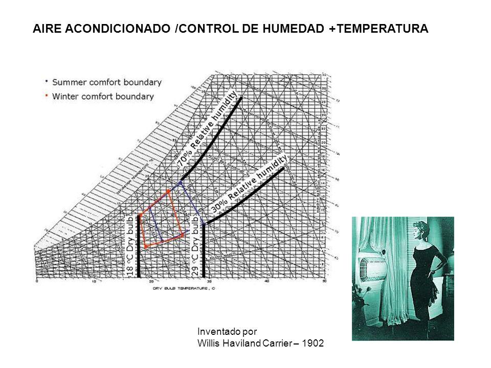 Inventado por Willis Haviland Carrier – 1902 AIRE ACONDICIONADO /CONTROL DE HUMEDAD +TEMPERATURA
