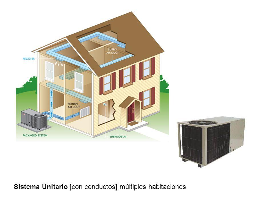 Sistema Unitario [con conductos] múltiples habitaciones