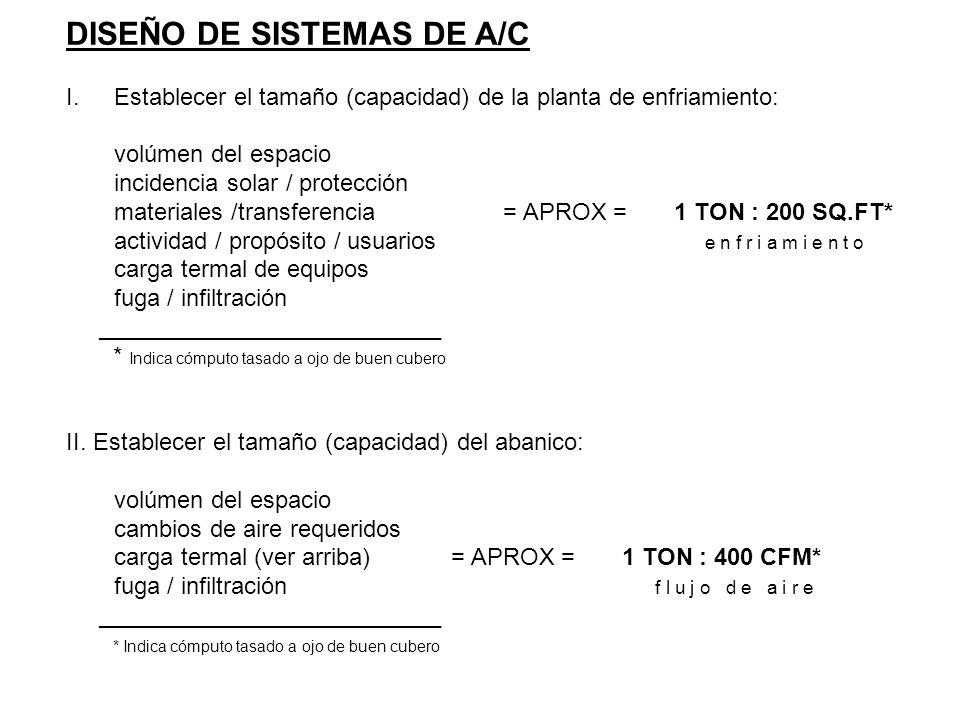 DISEÑO DE SISTEMAS DE A/C I.Establecer el tamaño (capacidad) de la planta de enfriamiento: volúmen del espacio incidencia solar / protección materiale