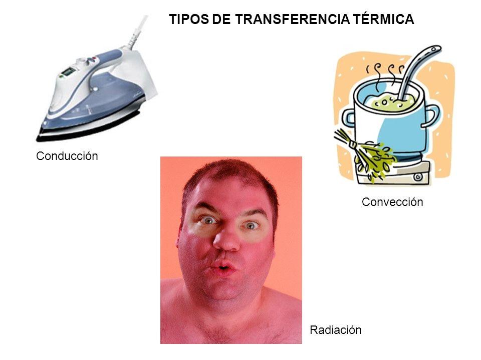 Conducción Radiación Convección TIPOS DE TRANSFERENCIA TÉRMICA