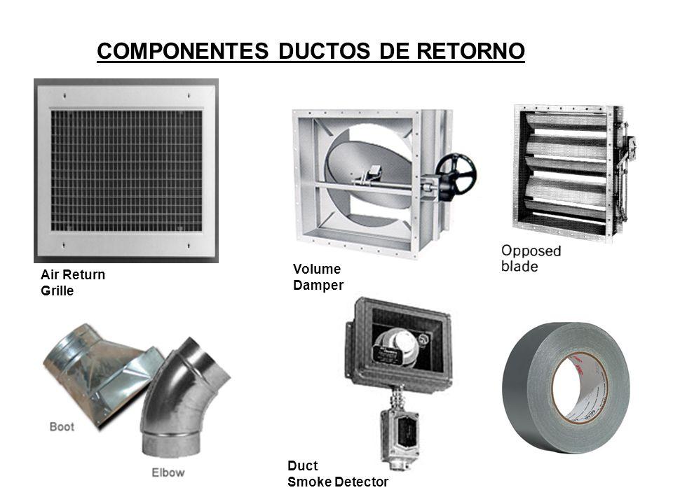COMPONENTES DUCTOS DE RETORNO Volume Damper Air Return Grille Duct Smoke Detector