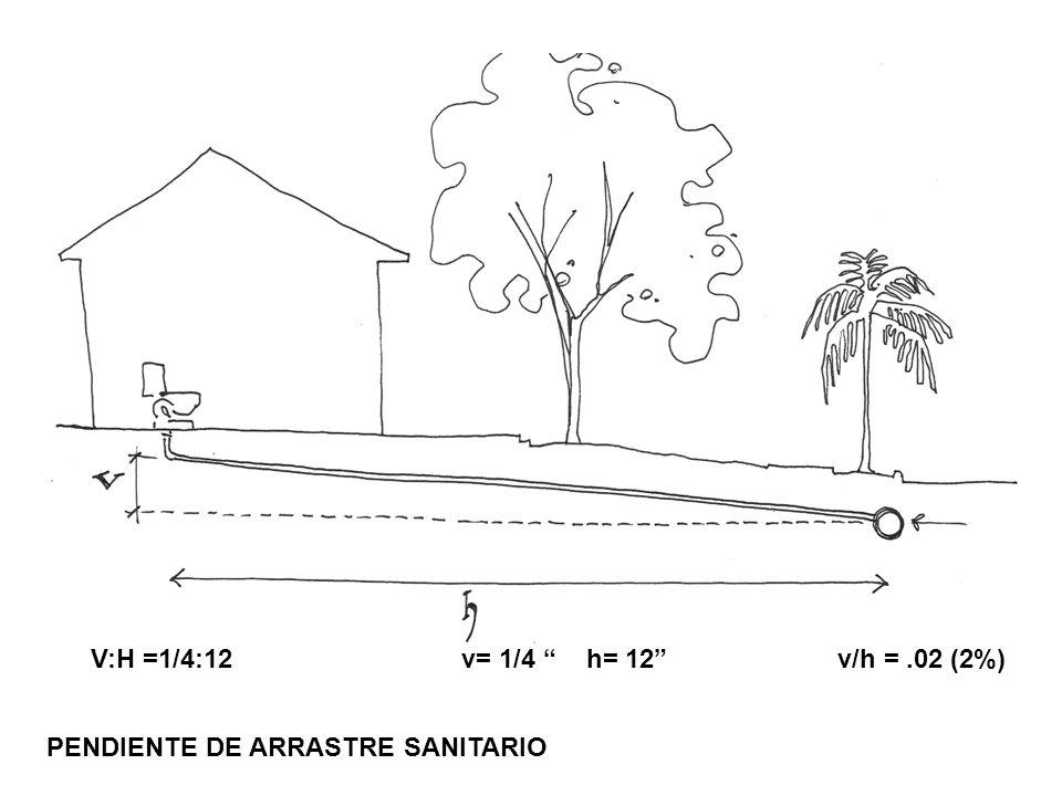 PENDIENTE DE ARRASTRE SANITARIO V:H =1/4:12 v= 1/4 h= 12 v/h =.02 (2%)