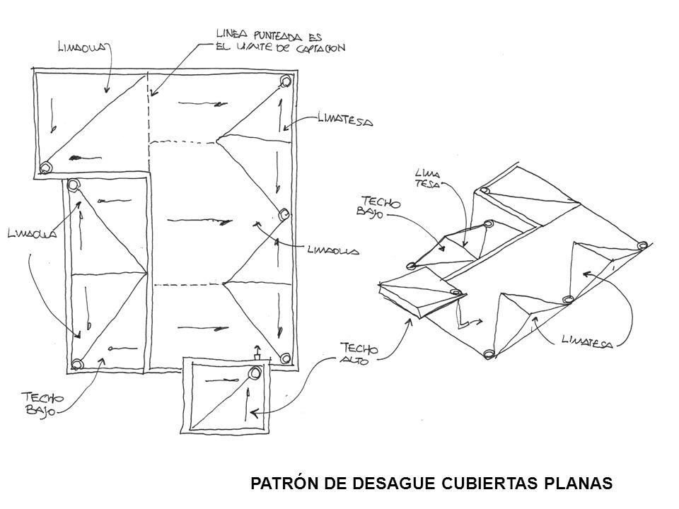 PATRÓN DE DESAGUE CUBIERTAS PLANAS