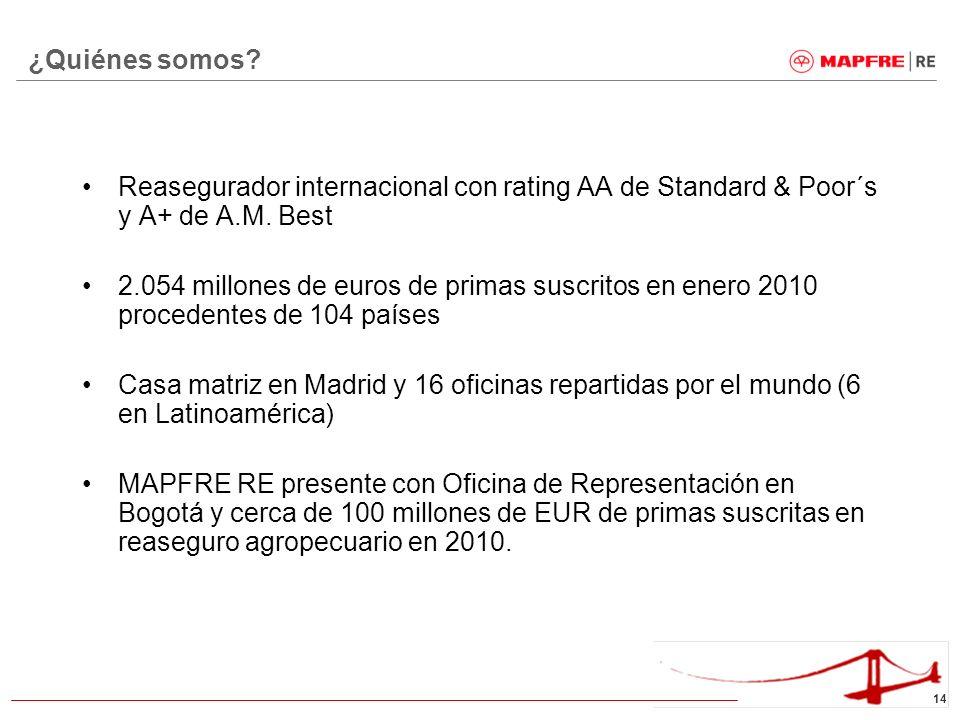 14 ¿Quiénes somos? Reasegurador internacional con rating AA de Standard & Poor´s y A+ de A.M. Best 2.054 millones de euros de primas suscritos en ener