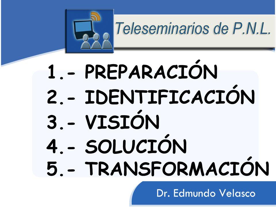 1.- PREPARACIÓN 2.- IDENTIFICACIÓN 3.- VISIÓN 4.- SOLUCIÓN 5.- TRANSFORMACIÓN