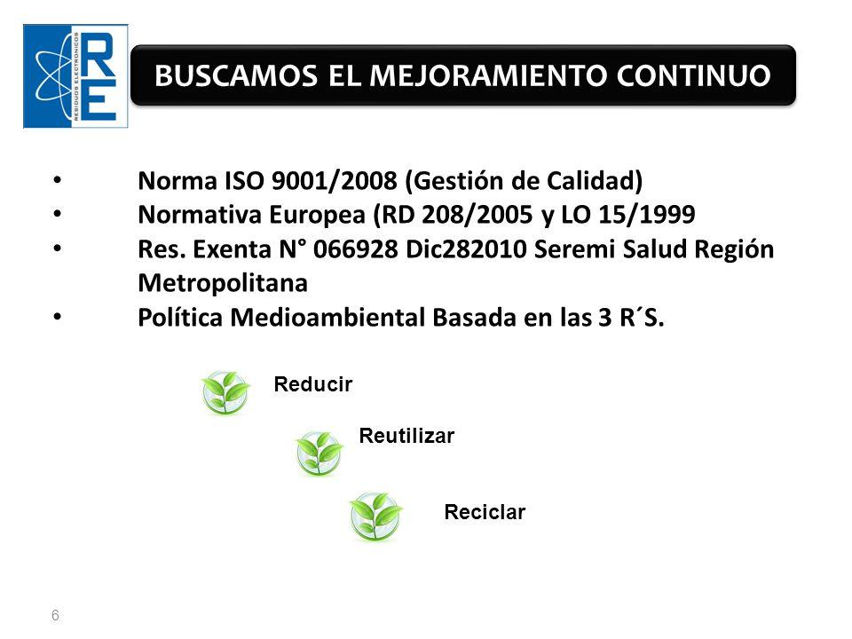 Norma ISO 9001/2008 (Gestión de Calidad) Normativa Europea (RD 208/2005 y LO 15/1999 Res. Exenta N° 066928 Dic282010 Seremi Salud Región Metropolitana
