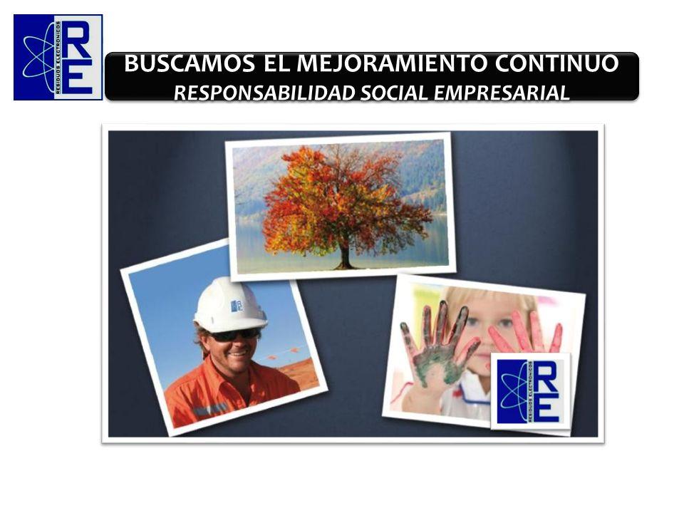 BUSCAMOS EL MEJORAMIENTO CONTINUO RESPONSABILIDAD SOCIAL EMPRESARIAL BUSCAMOS EL MEJORAMIENTO CONTINUO RESPONSABILIDAD SOCIAL EMPRESARIAL