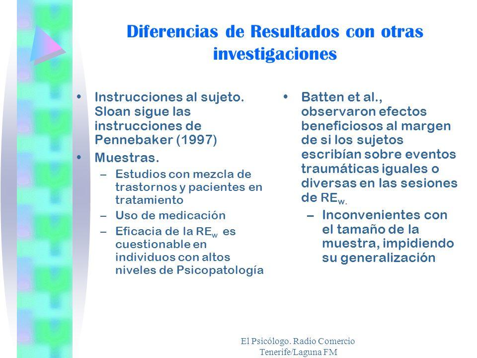 El Psicólogo. Radio Comercio Tenerife/Laguna FM Diferencias de Resultados con otras investigaciones Instrucciones al sujeto. Sloan sigue las instrucci
