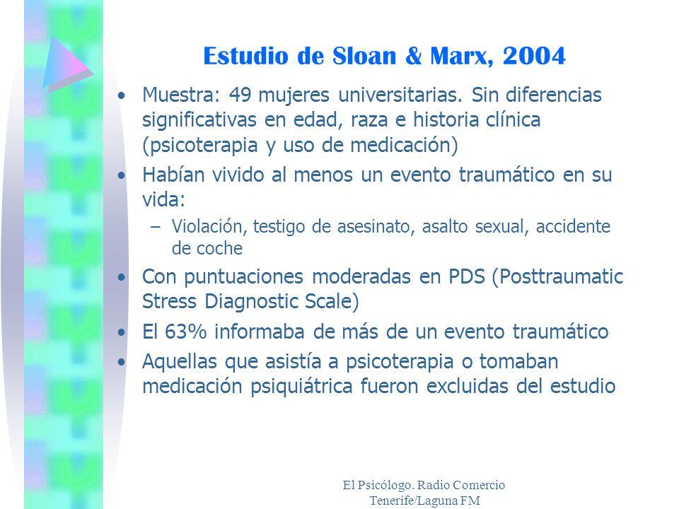 El Psicólogo. Radio Comercio Tenerife/Laguna FM Estudio de Sloan & Marx, 2004 Muestra: 49 mujeres universitarias. Sin diferencias significativas en ed