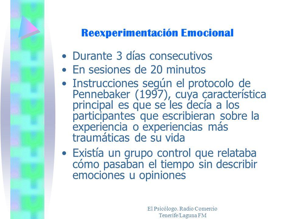 El Psicólogo. Radio Comercio Tenerife/Laguna FM Reexperimentación Emocional Durante 3 días consecutivos En sesiones de 20 minutos Instrucciones según
