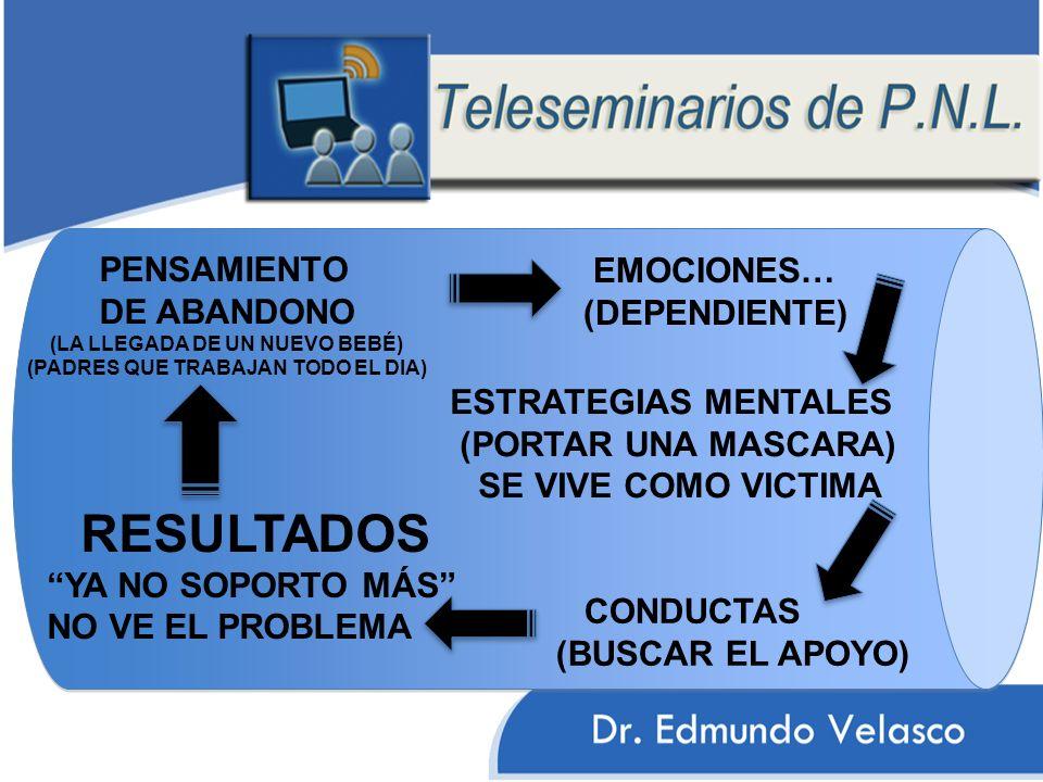 PENSAMIENTO DE ABANDONO (LA LLEGADA DE UN NUEVO BEBÉ) (PADRES QUE TRABAJAN TODO EL DIA) EMOCIONES… (DEPENDIENTE) ESTRATEGIAS MENTALES (PORTAR UNA MASC
