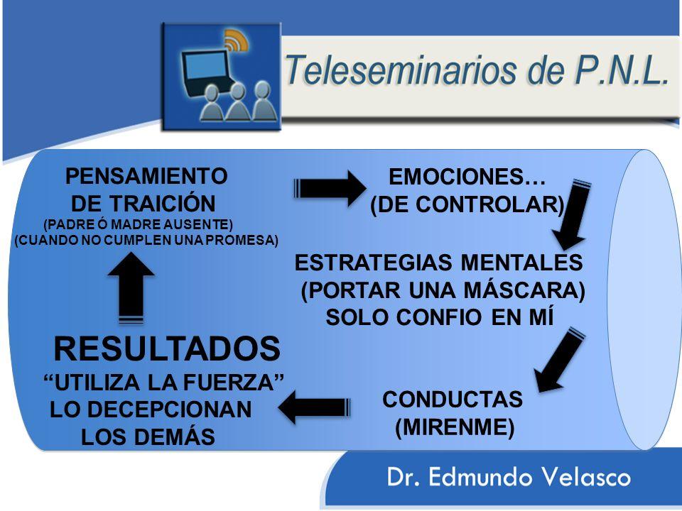 PENSAMIENTO DE TRAICIÓN (PADRE Ó MADRE AUSENTE) (CUANDO NO CUMPLEN UNA PROMESA) EMOCIONES… (DE CONTROLAR) ESTRATEGIAS MENTALES (PORTAR UNA MÁSCARA) SO
