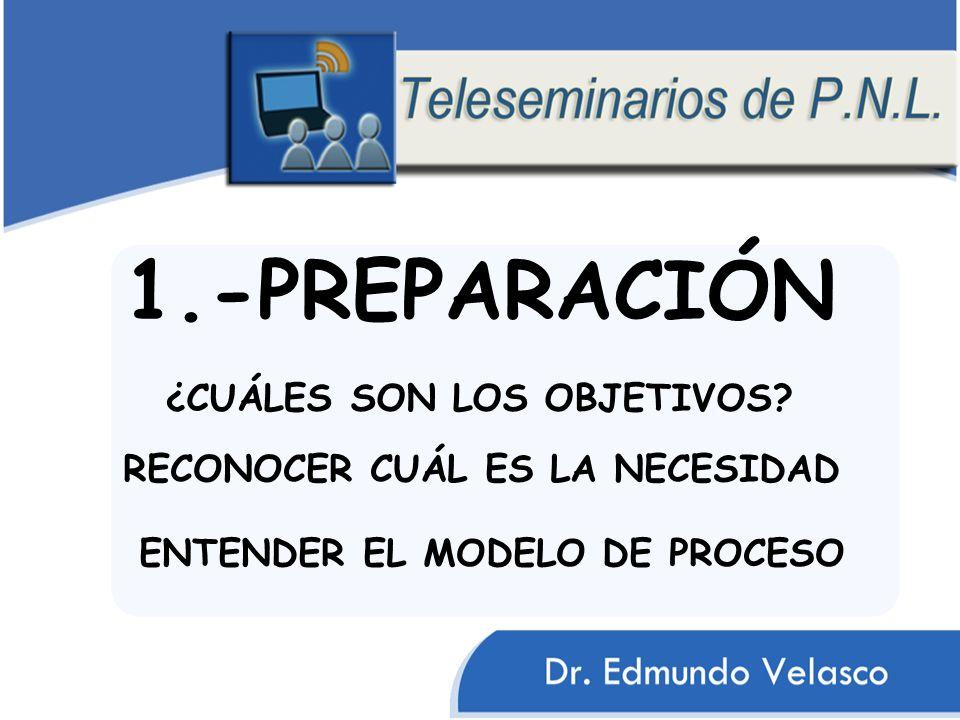1.-PREPARACIÓN ¿CUÁLES SON LOS OBJETIVOS? RECONOCER CUÁL ES LA NECESIDAD ENTENDER EL MODELO DE PROCESO