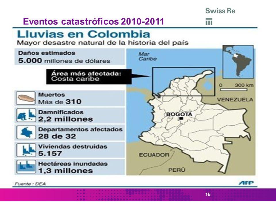 15 Eventos catastróficos 2010-2011