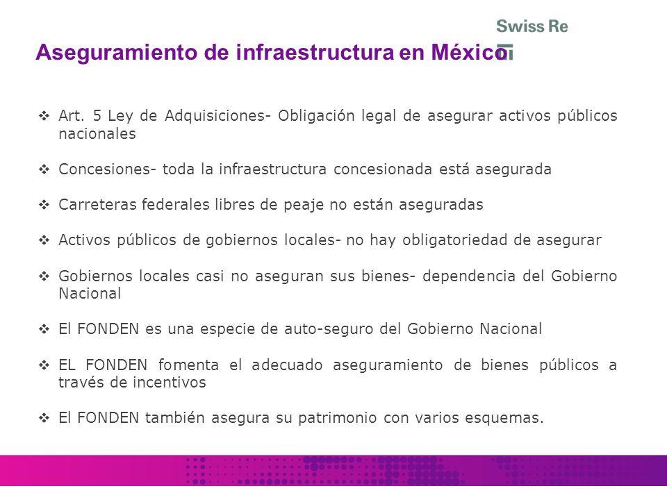 Art. 5 Ley de Adquisiciones- Obligación legal de asegurar activos públicos nacionales Concesiones- toda la infraestructura concesionada está asegurada