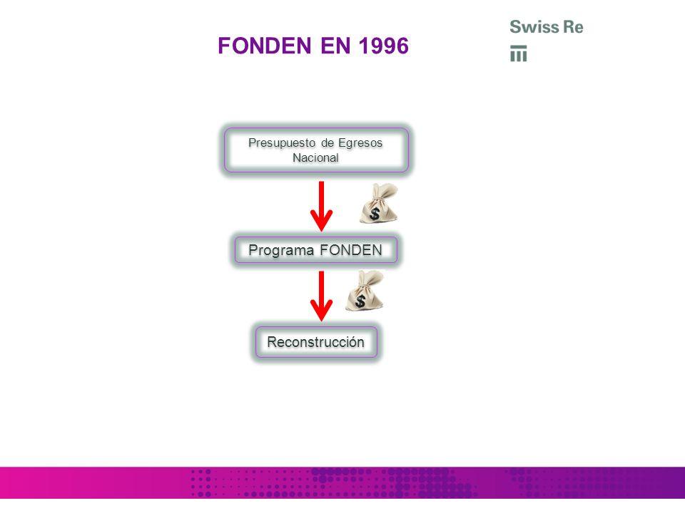FONDEN EN 1996 Presupuesto de Egresos Nacional Programa FONDEN Reconstrucción