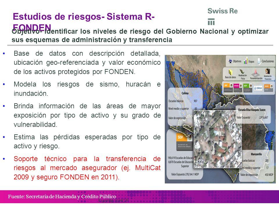 Base de datos con descripción detallada, ubicación geo-referenciada y valor económico de los activos protegidos por FONDEN. Modela los riesgos de sism