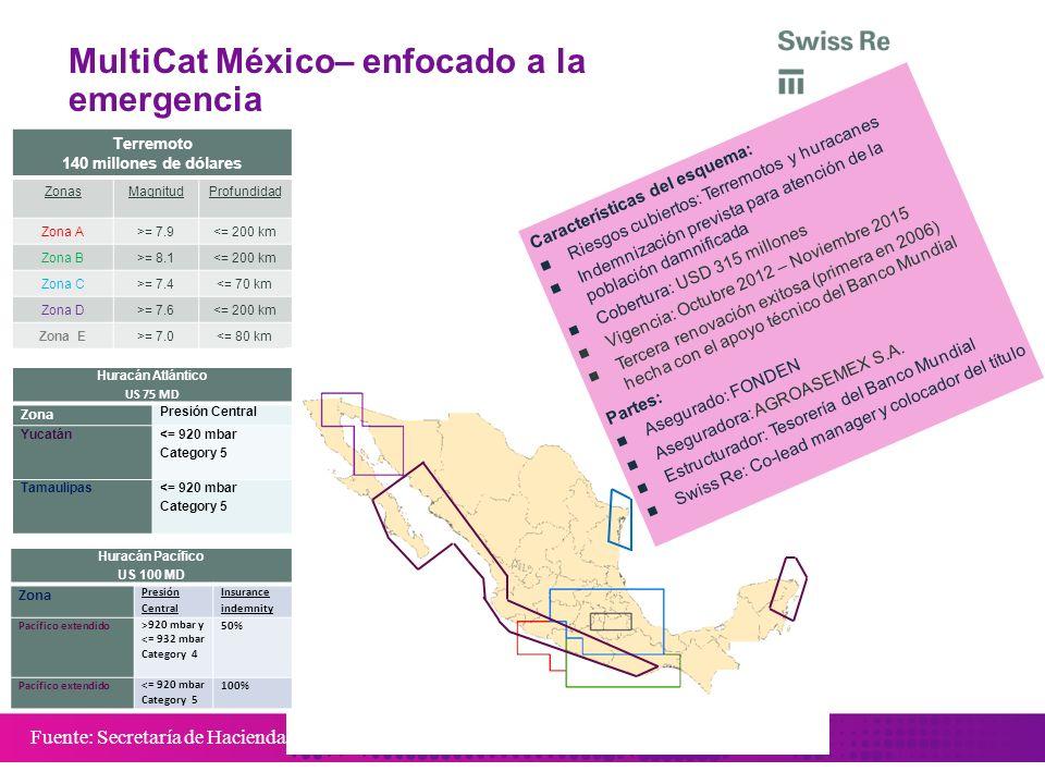 8 Earthquake Terremoto 140 millones de dólares ZonasMagnitudProfundidad Zona A>= 7.9<= 200 km Zona B>= 8.1<= 200 km Zona C>= 7.4<= 70 km Zona D>= 7.6<
