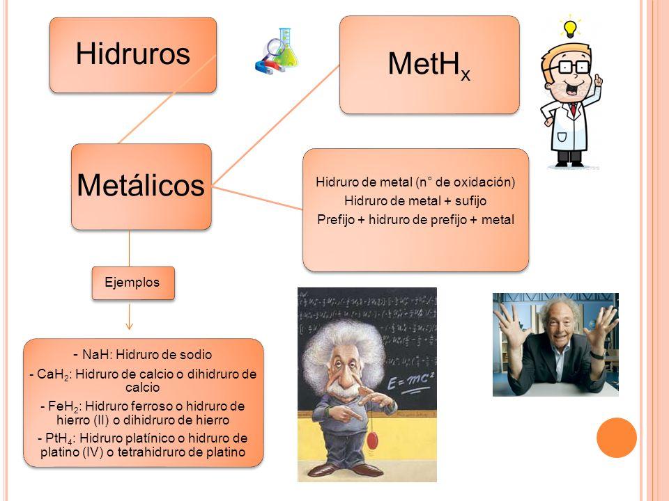 Hidruros Metálicos MetHx Hidruro de metal (n° de oxidación) Hidruro de metal + sufijo Prefijo + hidruro de prefijo + metal Ejemplos - NaH: Hidruro de