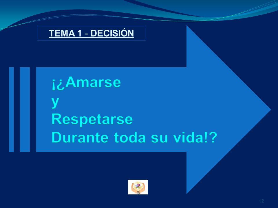 12 TEMA 1 - DECISIÓN