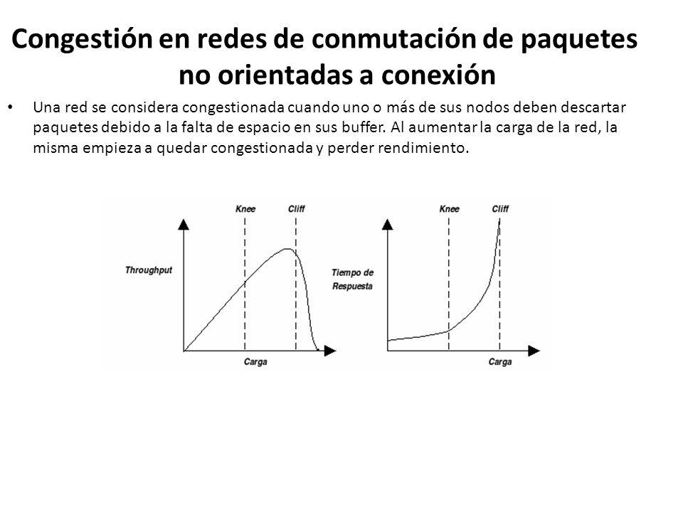 Congestión en redes de conmutación de paquetes no orientadas a conexión Una red se considera congestionada cuando uno o más de sus nodos deben descart