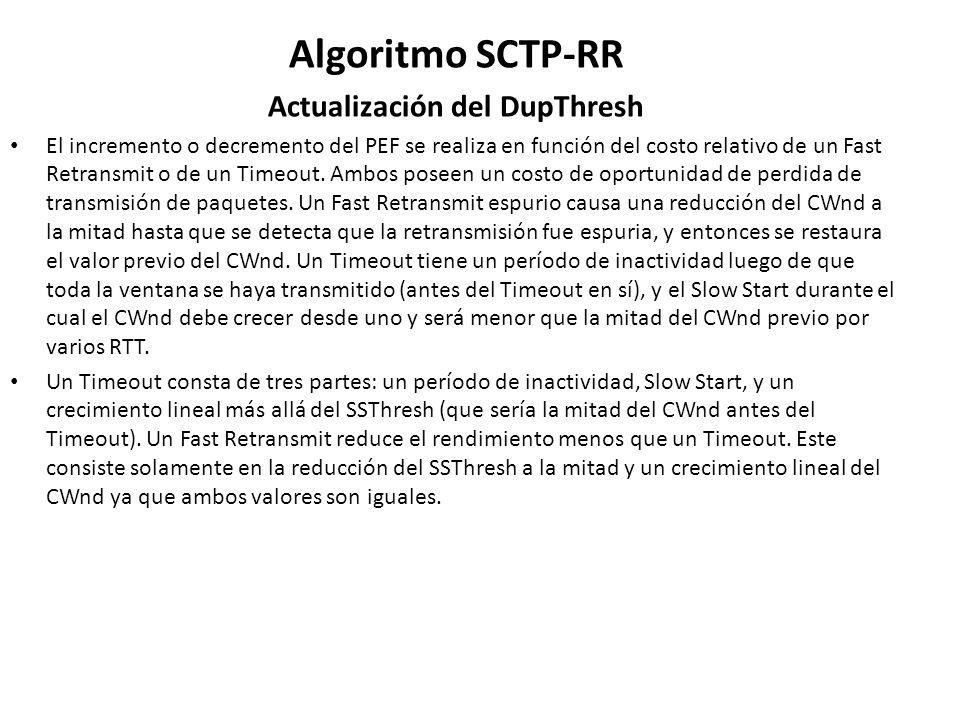 Algoritmo SCTP-RR Actualización del DupThresh El incremento o decremento del PEF se realiza en función del costo relativo de un Fast Retransmit o de u