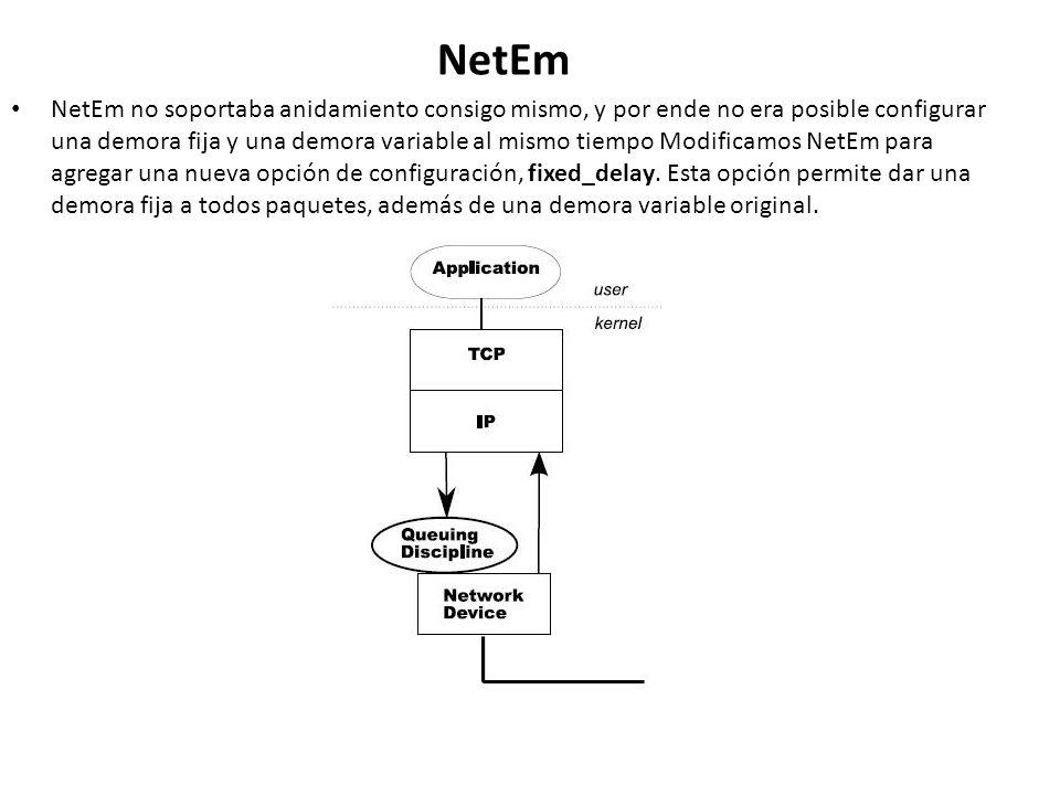 NetEm NetEm no soportaba anidamiento consigo mismo, y por ende no era posible configurar una demora fija y una demora variable al mismo tiempo Modific