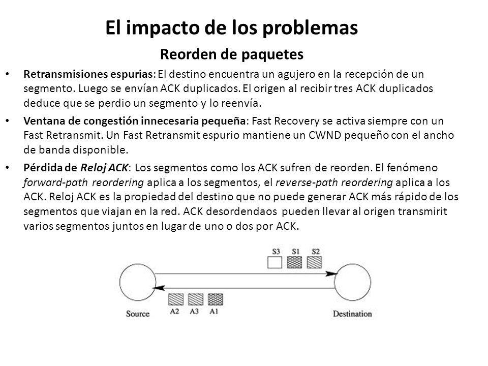 El impacto de los problemas Reorden de paquetes Retransmisiones espurias: El destino encuentra un agujero en la recepción de un segmento. Luego se env